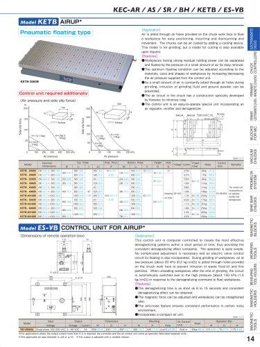KEC-AR / AS / SR / BH / KETB / ES-VB Model KETB