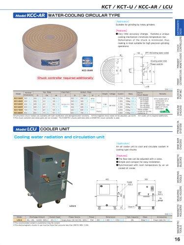 Model KCC-AR
