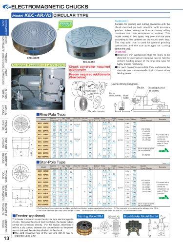 Model KEC-AR/AS