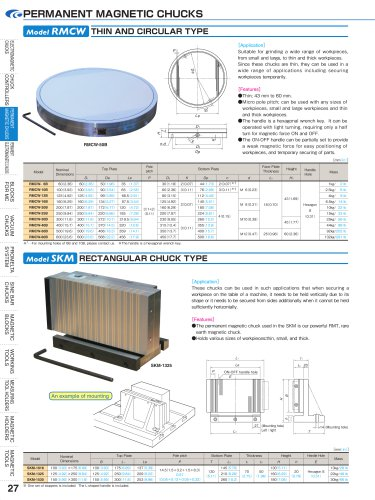 PERMANENT MAGNETIC CHUCKS THIN AND CIRCULAR TYPE Model RMCW
