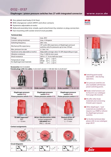 Diaphragm/piston pressure switches hex 27 with integrated connector