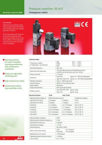 Pressure Switch 30 A/F