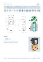 D33 G1/4 3/2 valve with 3-port body - 2
