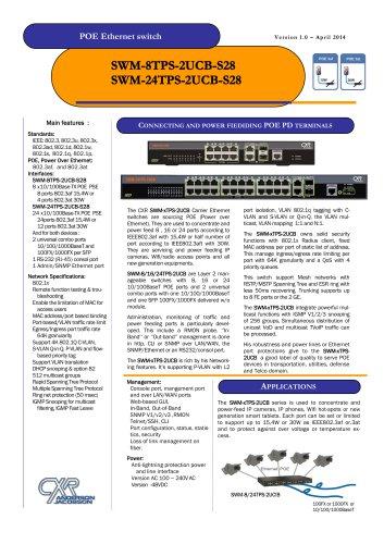 SWM-8TPS-2UCB