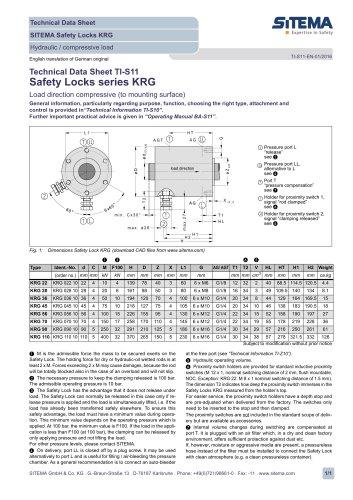 SITEMA Safety Locks KRG