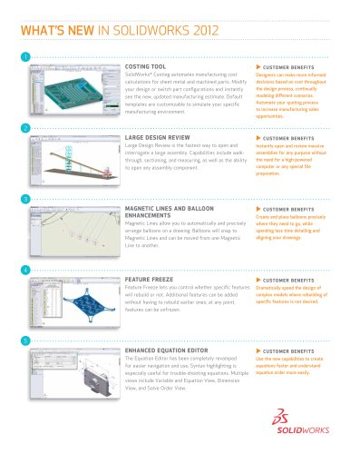 what's New in SolidWorks 2012