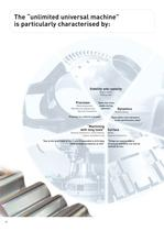 High Performance Machine (HPM) Brochure - 12