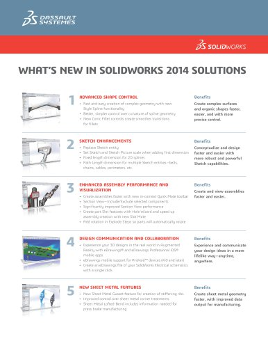 SW2014 Datasheet Top Ten