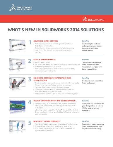 SW2014 Datasheet Top Ten