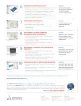 SW2014 Datasheet Top Ten - 2
