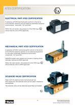 A Complete Range of Solenoid Valves for Fluid Control - 12
