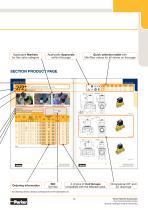 A Complete Range of Solenoid Valves for Fluid Control - 15