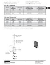 Pneumatic Control Components - 15