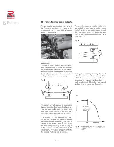 ROLLERS TECHNICAL DESIGN AND DATA