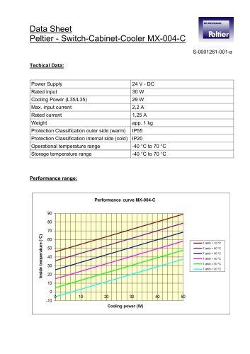 Peltier - Switch-Cabinet-Cooler MX-004-C