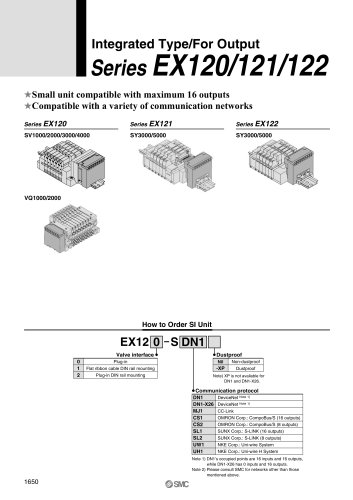 EX250, SI Unit, Integrated Type for Input/Output