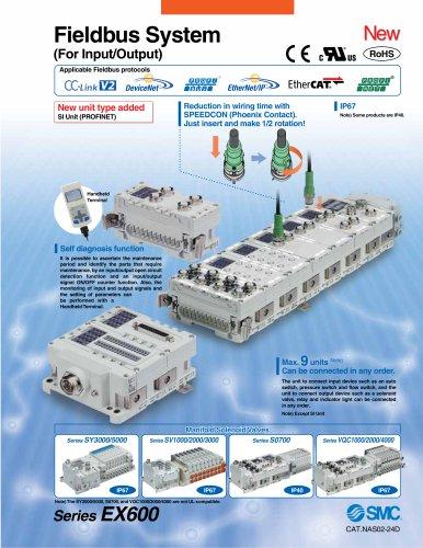 EX600, Analog Input/Output Unit