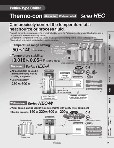 HEC series