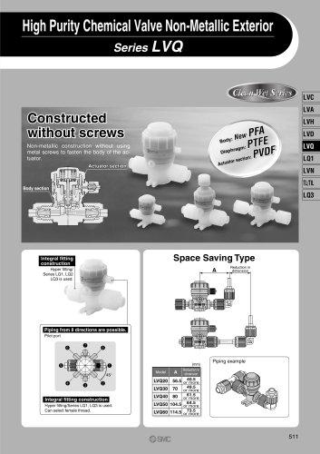 LVQ series catalog