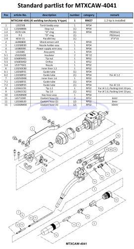 MTXCAW-4041