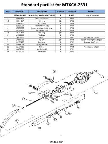 Standard partlist for MTXCA-?2531