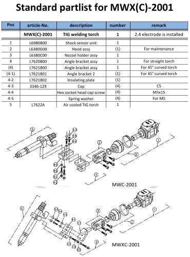 Standard partlist for MWX(C)-?2001