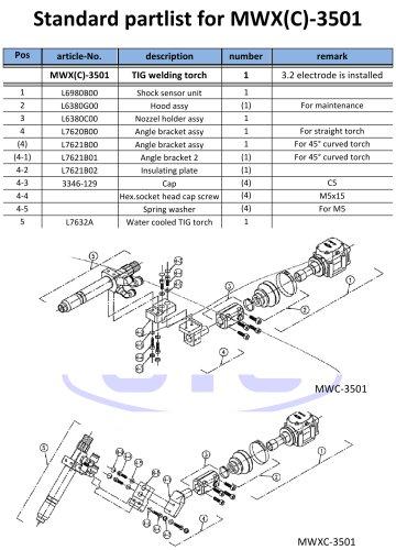 Standard partlist for MWX(C)-?3501