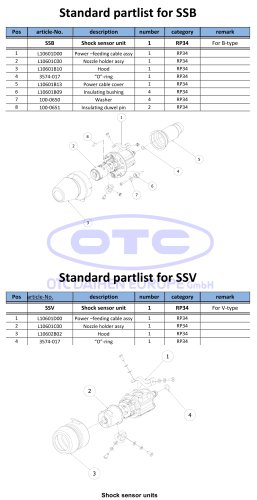 Standard partlist for SSB