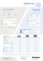 Panasonic Ni-MH Batteries Leaflet Emergency Lighting - 2