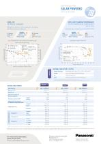 Panasonic Ni-MH Batteries Leaflet Solar Power - 2