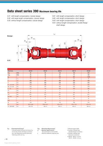 Data sheet series 390 Maximum bearing life