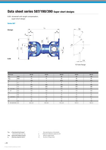series 587/190/390 Super short designs