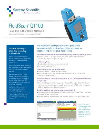 FluidScan® Q1100