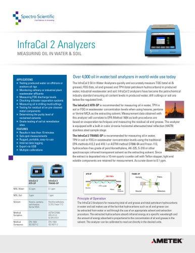 InfraCal 2 Analyzers