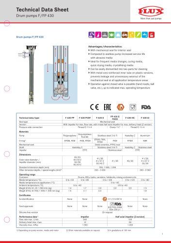 FLUX Drum pump F/FP 430 data sheet