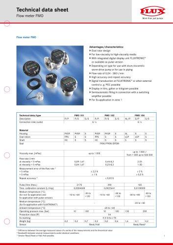 FLUX Flow meter FMO 101