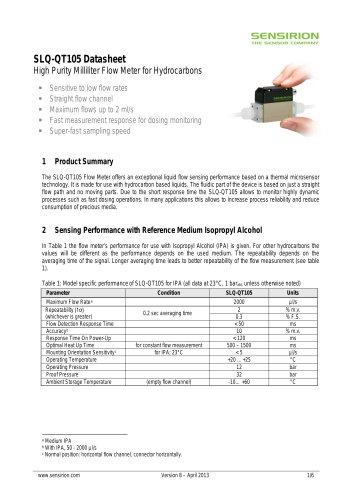 Liquid Flow Meter SLQ-QT105