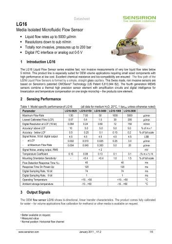 Liquid Flow Sensor LG16