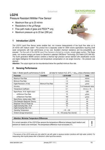 Liquid Flow Sensor LG216