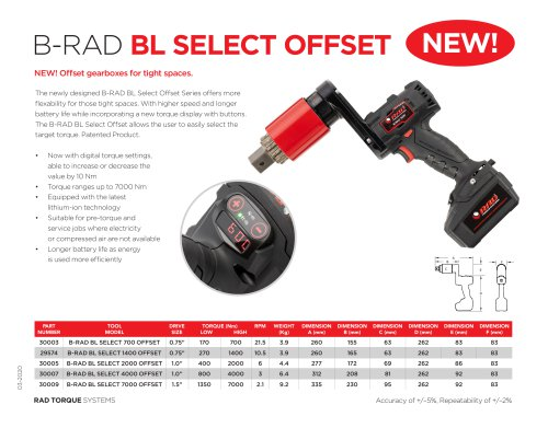 B-RAD BL Select (Metric)