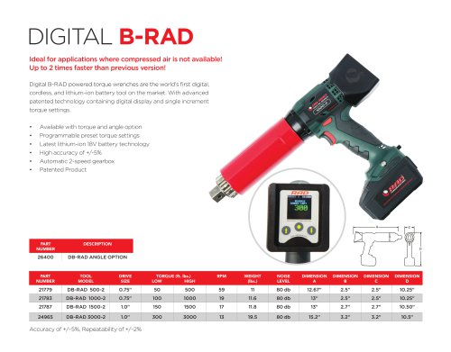 Digital B-RAD (Imperial)