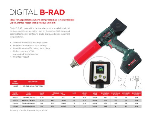 Digital B-RAD (Metric)