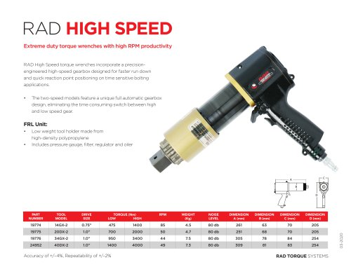 RAD High Speed (Metric)
