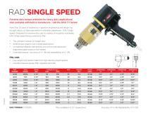 RAD Single Speed (Imperial) - 1