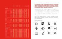 Industrial Fire Hazardous Location - Edition n19b - 2