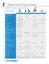 Full Line Catalog - 10