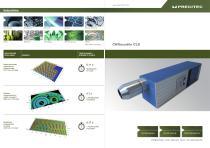 CHRocodile CLS Line Sensor-chromatisch konfokaler Liniensensor