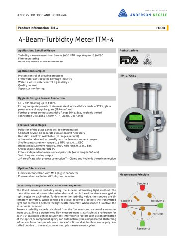 ITM-4 Turbidity Sensors