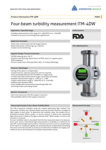 ITM-4DW Turbidity Sensors