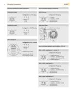 TFP-47, -57, -67, -167 Temperature Sensor Tri-Clamp - 3
